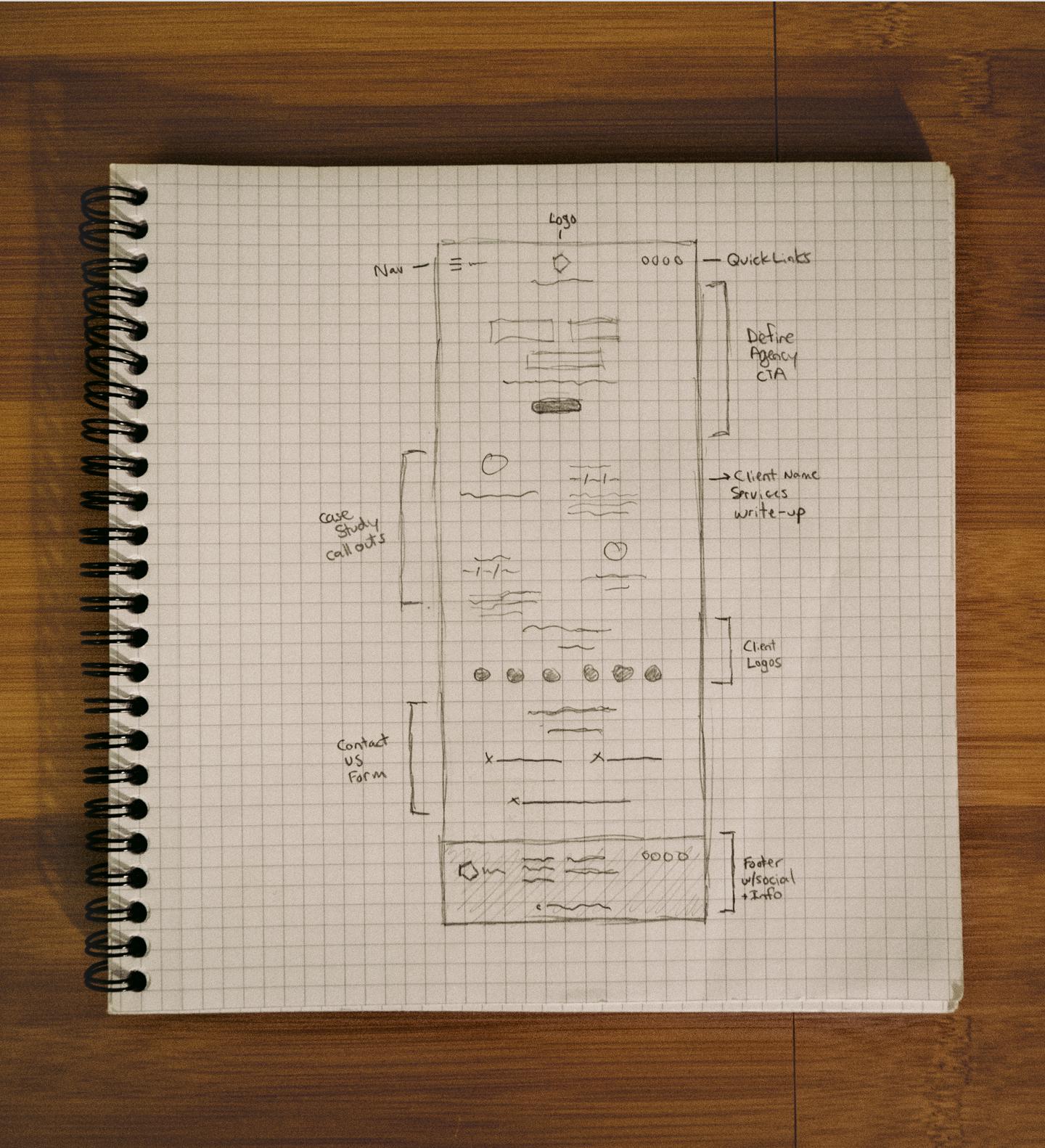 5b - sketch